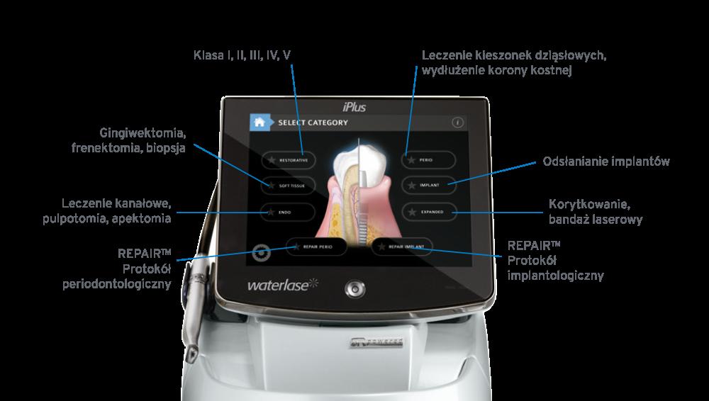 stomatologiczny laser WATERLASE iPlus 2.0